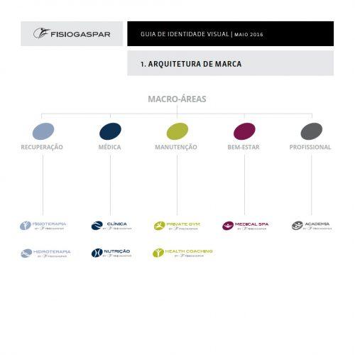 Guia de identidade visual arquitetura da marca